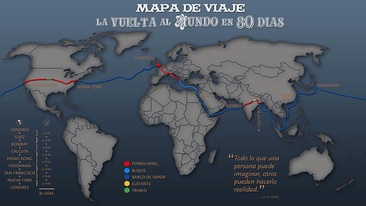 mapa de viaje de la vuelta al mundo en 80 dias
